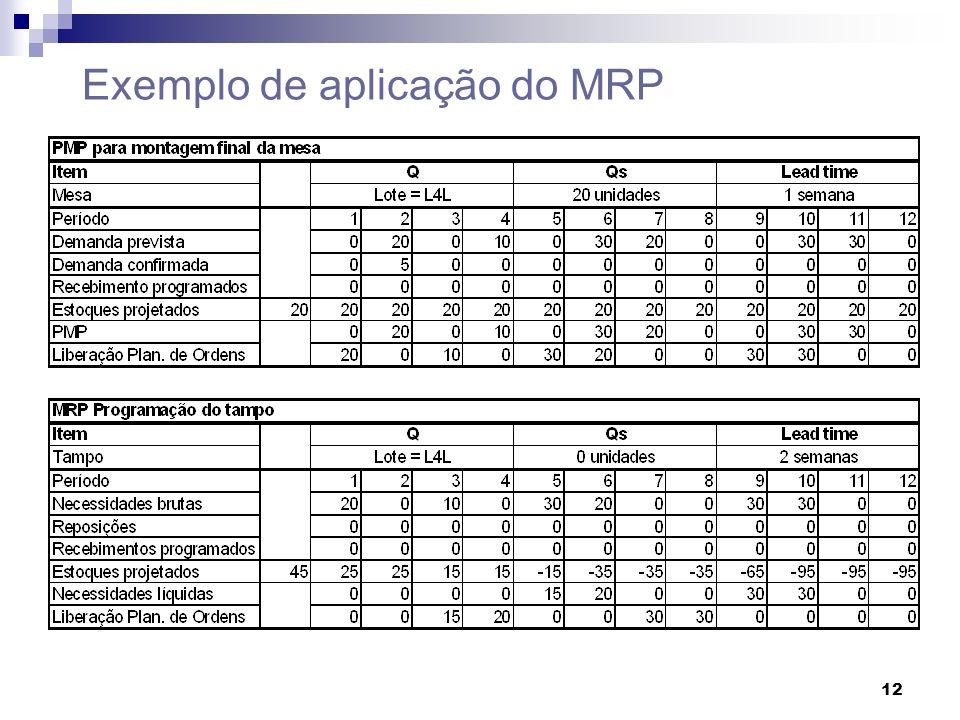 12 Exemplo de aplicação do MRP