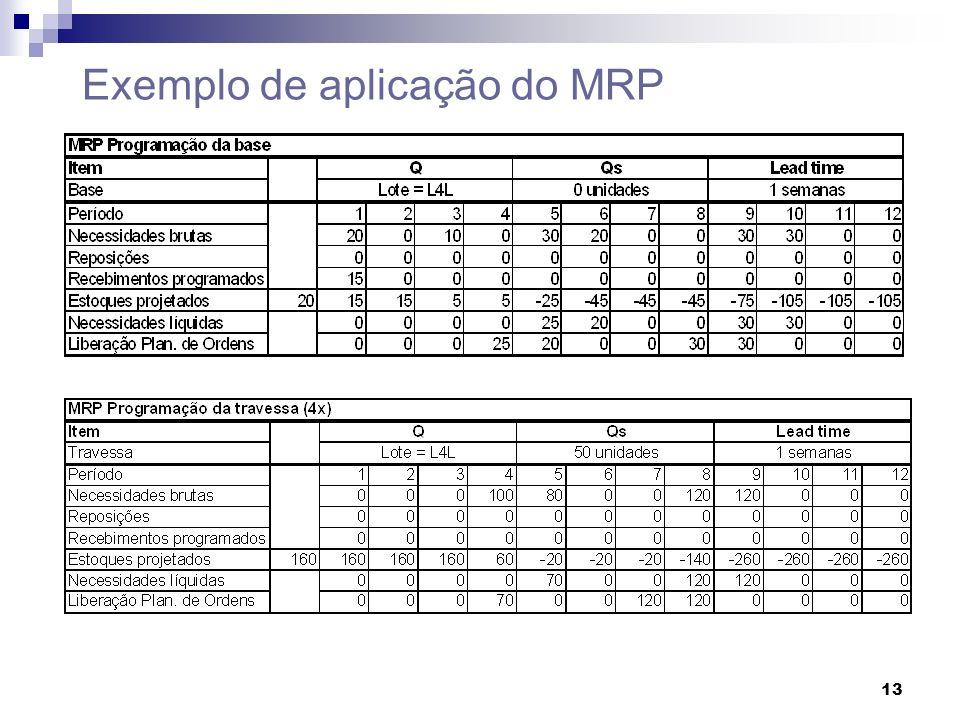 13 Exemplo de aplicação do MRP