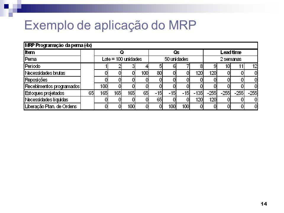 14 Exemplo de aplicação do MRP