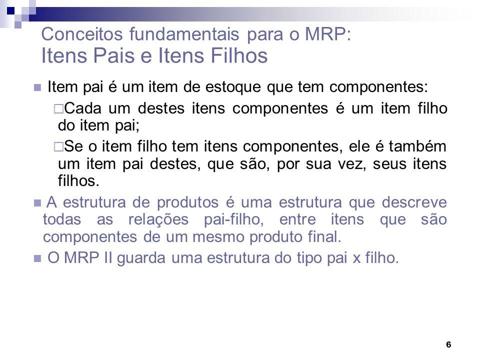 6 Conceitos fundamentais para o MRP: Itens Pais e Itens Filhos Item pai é um item de estoque que tem componentes: Cada um destes itens componentes é u