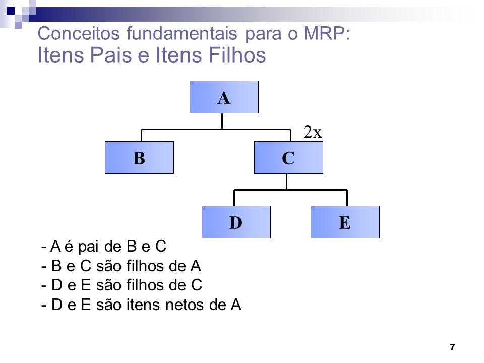 7 A BC DE 2x - A é pai de B e C - B e C são filhos de A - D e E são filhos de C - D e E são itens netos de A Conceitos fundamentais para o MRP: Itens