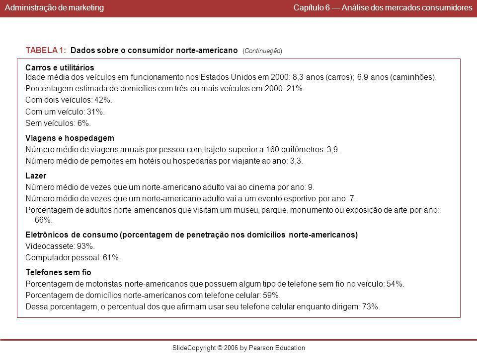 Administração de marketingCapítulo 6 Análise dos mercados consumidores SlideCopyright © 2006 by Pearson Education TABELA 1: Dados sobre o consumidor n