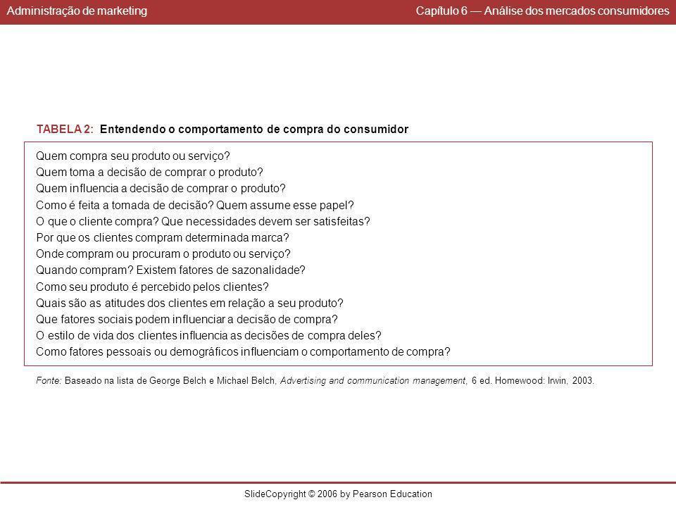 Administração de marketingCapítulo 6 Análise dos mercados consumidores SlideCopyright © 2006 by Pearson Education TABELA 2: Entendendo o comportamento