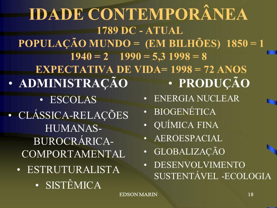 EDSON MARIN17 IDADE CONTEMPORÂNEA 1789 DC - ATUAL POPULAÇÃO MUNDO = (EM BILHÕES) 1850 = 1 1940 = 2 1990 = 5,3 1998 = 8 EXPECTATIVA DE VIDA= 1998 = 72
