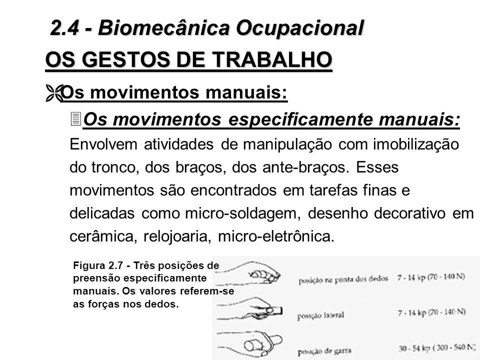 OS GESTOS DE TRABALHO Figura 2.6 - Atividade da mão e tarefa manual: adaptações de empunhadura em função da anatomia da mão. desfavorávelmodificada 2.