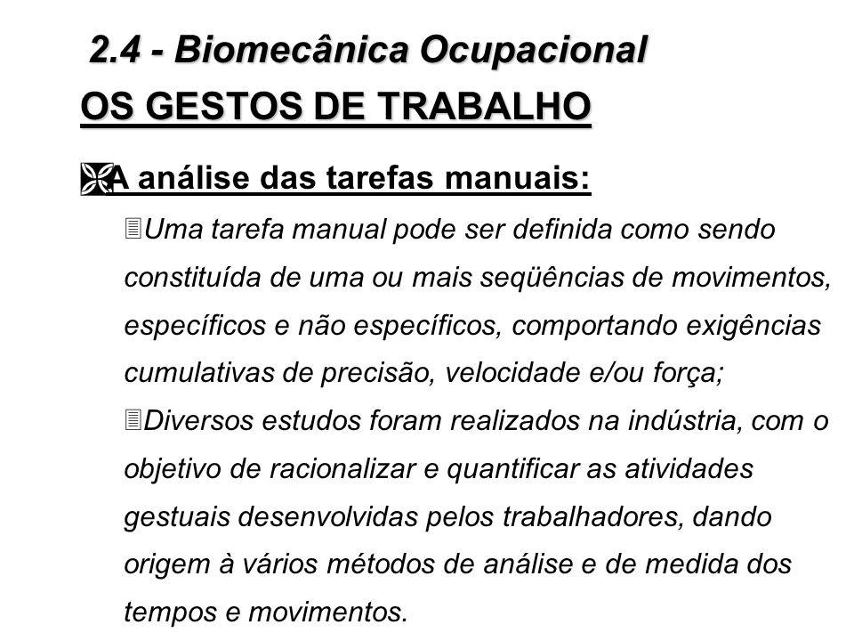 OS GESTOS DE TRABALHO 2.4 - Biomecânica Ocupacional Figura 2.8 - Movimentos não especificamente manuais. Envolvimento do tronco, do braço e do antebra