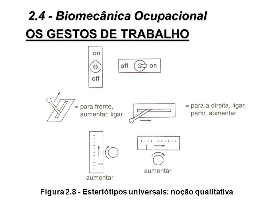 Os estereótipos universais: Existem determinados estereótipos, universalmente aceitos, que podem ser caracterizados qualitativa e quantitativamente. 3