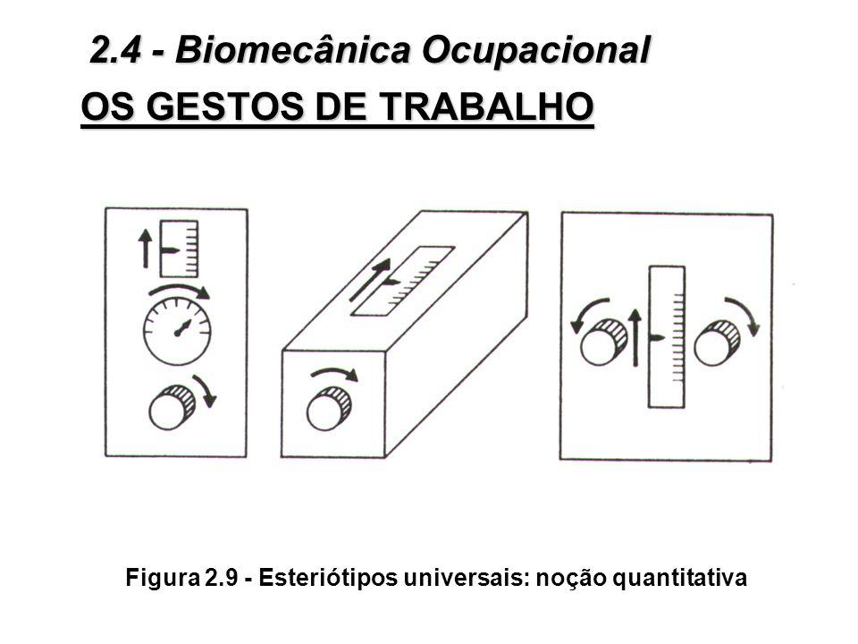 OS GESTOS DE TRABALHO 3Noção quantitativa: À Sobre uma escala graduada horizontal o zero está a esquerda; Á Sobre uma escala graduada vertical o zero