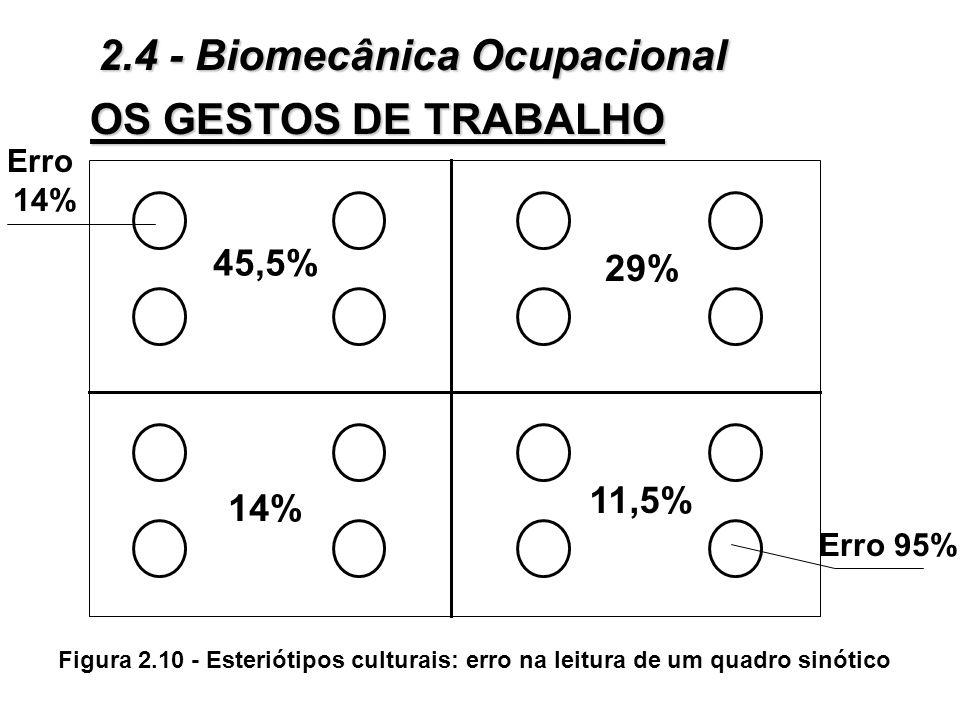Os estereótipos culturais: 3São estereótipos adquiridos em função de nosso ambiente cultural, não sendo portanto universalmente aceitos; 3O exemplo ma