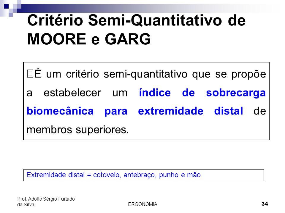 ERGONOMIA 34 Prof. Adolfo Sérgio Furtado da Silva Critério Semi-Quantitativo de MOORE e GARG 3É um critério semi-quantitativo que se propõe a estabele