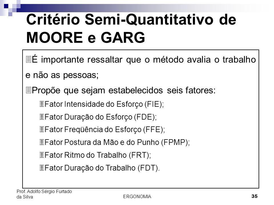 ERGONOMIA 35 Prof. Adolfo Sérgio Furtado da Silva Critério Semi-Quantitativo de MOORE e GARG 3É importante ressaltar que o método avalia o trabalho e