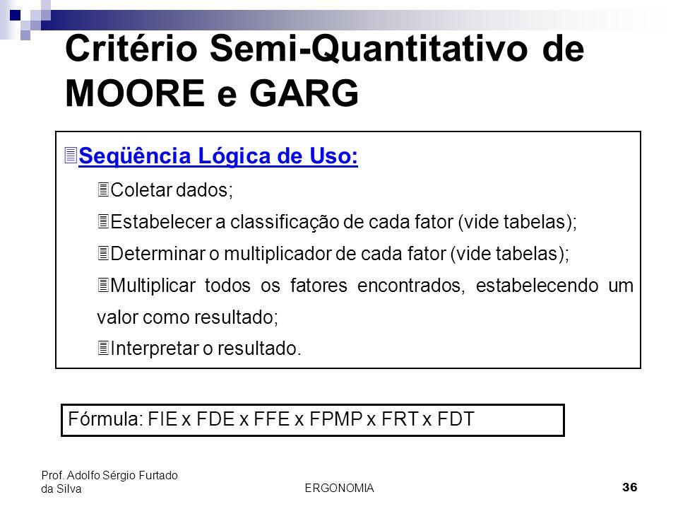 ERGONOMIA 36 Prof. Adolfo Sérgio Furtado da Silva 3Seqüência Lógica de Uso: 3Coletar dados; 3Estabelecer a classificação de cada fator (vide tabelas);