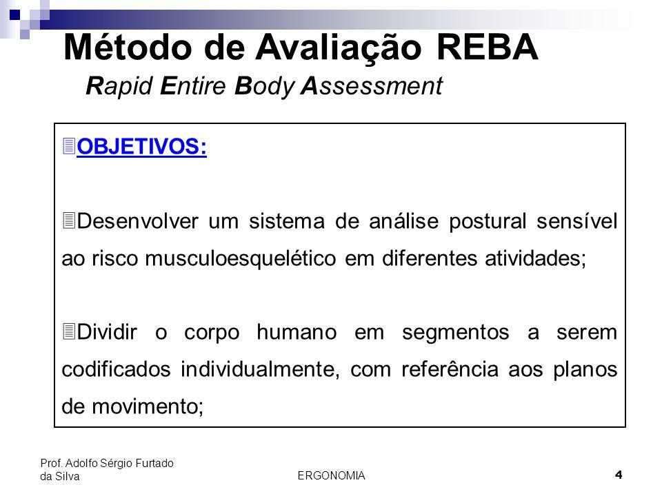 ERGONOMIA 4 Prof. Adolfo Sérgio Furtado da Silva Método de Avaliação REBA Rapid Entire Body Assessment 3OBJETIVOS: 3Desenvolver um sistema de análise