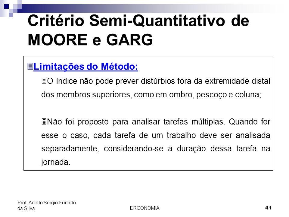 ERGONOMIA 41 Prof. Adolfo Sérgio Furtado da Silva 3Limitações do Método: 3O índice não pode prever distúrbios fora da extremidade distal dos membros s