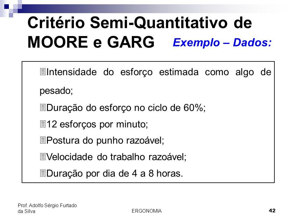 ERGONOMIA 42 Prof. Adolfo Sérgio Furtado da Silva Exemplo – Dados: 3Intensidade do esforço estimada como algo de pesado; 3Duração do esforço no ciclo