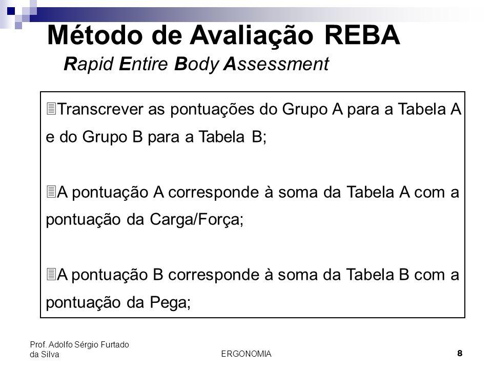 ERGONOMIA 8 Prof. Adolfo Sérgio Furtado da Silva Método de Avaliação REBA Rapid Entire Body Assessment 3Transcrever as pontuações do Grupo A para a Ta