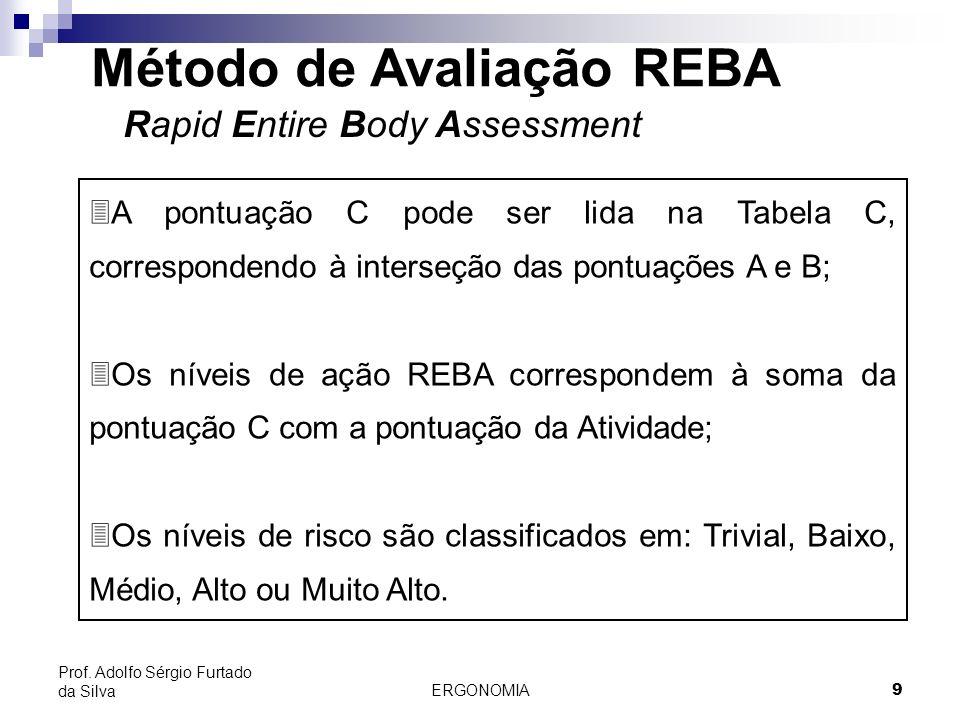 ERGONOMIA 9 Prof. Adolfo Sérgio Furtado da Silva Método de Avaliação REBA Rapid Entire Body Assessment 3A pontuação C pode ser lida na Tabela C, corre