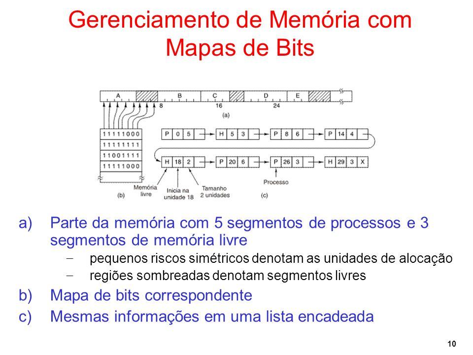 10 Gerenciamento de Memória com Mapas de Bits a)Parte da memória com 5 segmentos de processos e 3 segmentos de memória livre pequenos riscos simétrico
