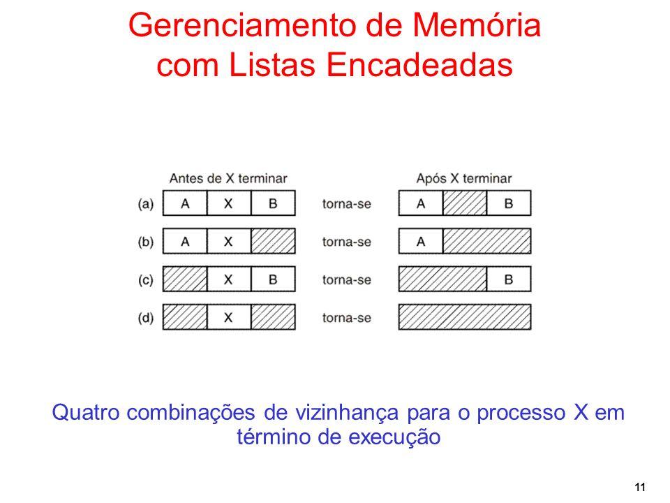 11 Gerenciamento de Memória com Listas Encadeadas Quatro combinações de vizinhança para o processo X em término de execução