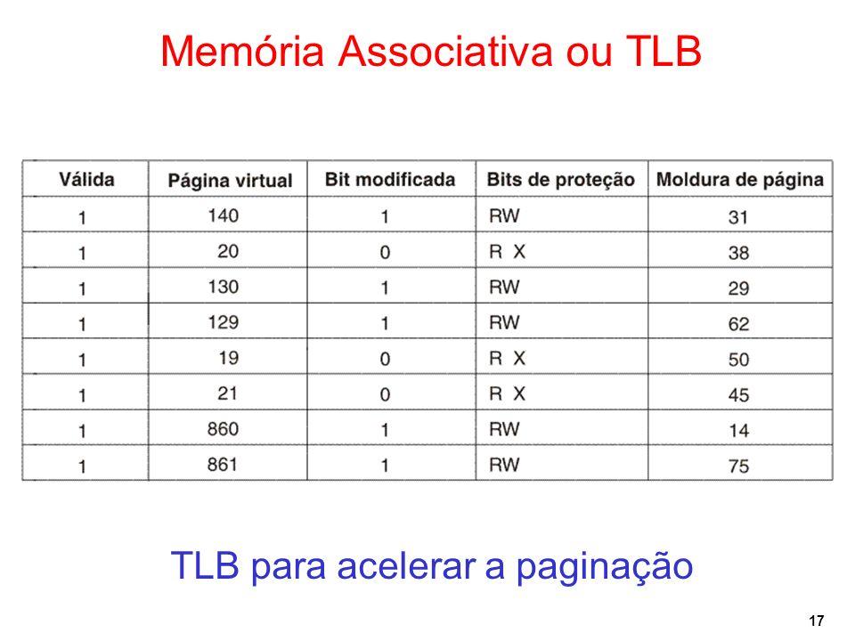 17 Memória Associativa ou TLB TLB para acelerar a paginação