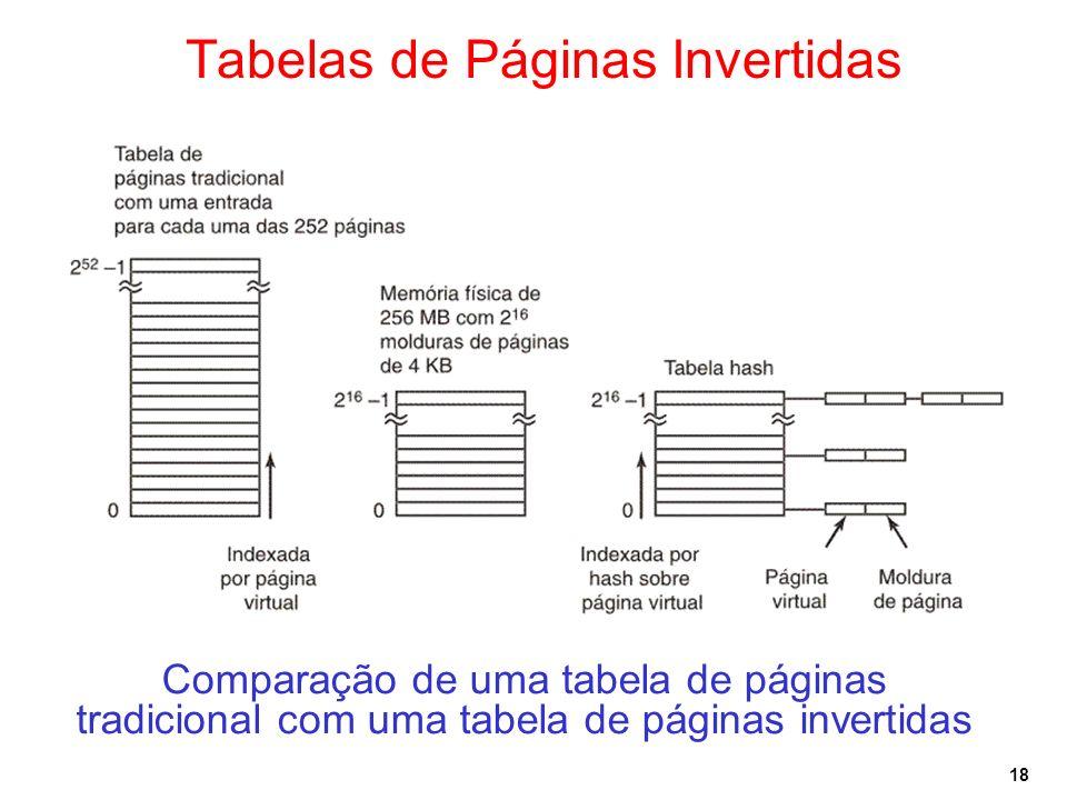 18 Tabelas de Páginas Invertidas Comparação de uma tabela de páginas tradicional com uma tabela de páginas invertidas