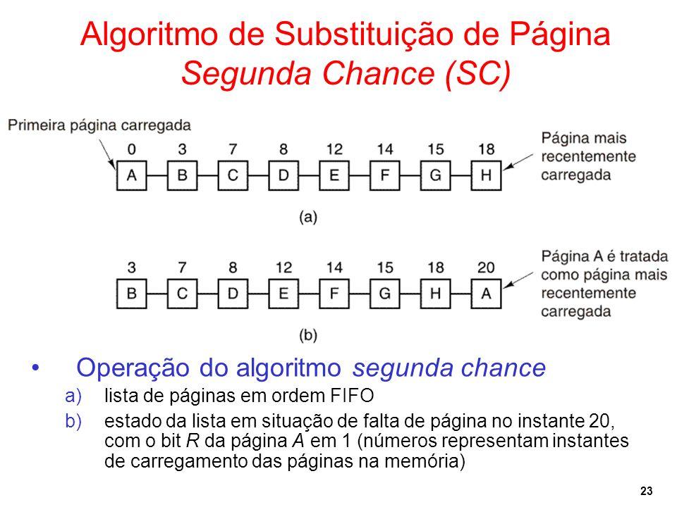 23 Algoritmo de Substituição de Página Segunda Chance (SC) Operação do algoritmo segunda chance a)lista de páginas em ordem FIFO b)estado da lista em