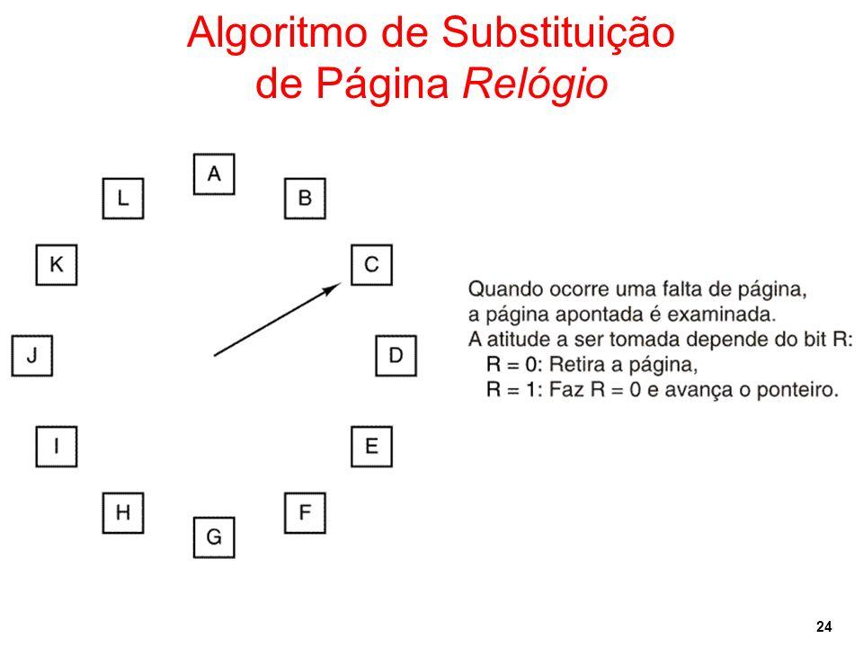 24 Algoritmo de Substituição de Página Relógio