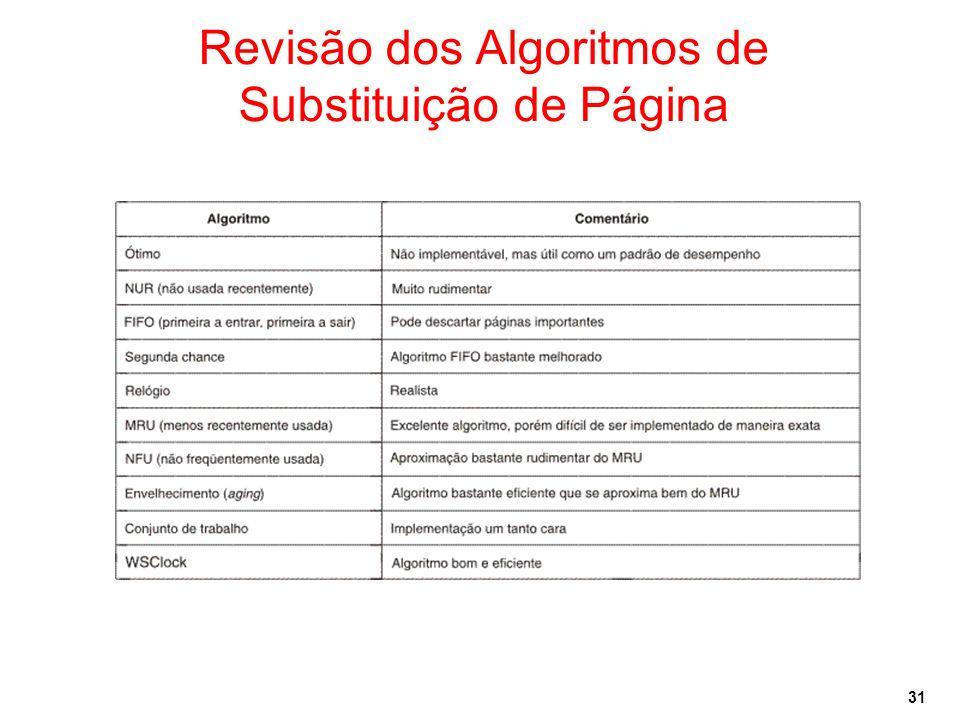 31 Revisão dos Algoritmos de Substituição de Página