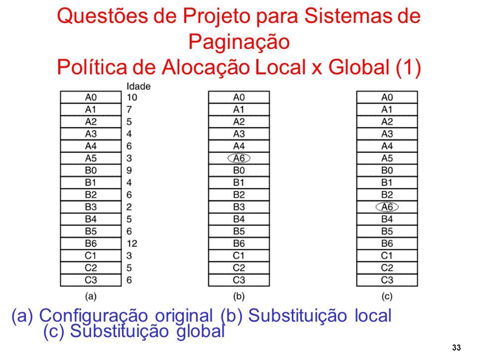 33 Questões de Projeto para Sistemas de Paginação Política de Alocação Local x Global (1) (a) Configuração original (b) Substituição local (c) Substit