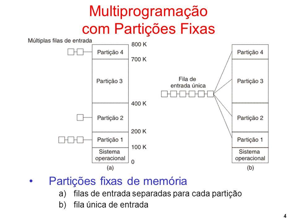 4 Multiprogramação com Partições Fixas Partições fixas de memória a)filas de entrada separadas para cada partição b)fila única de entrada