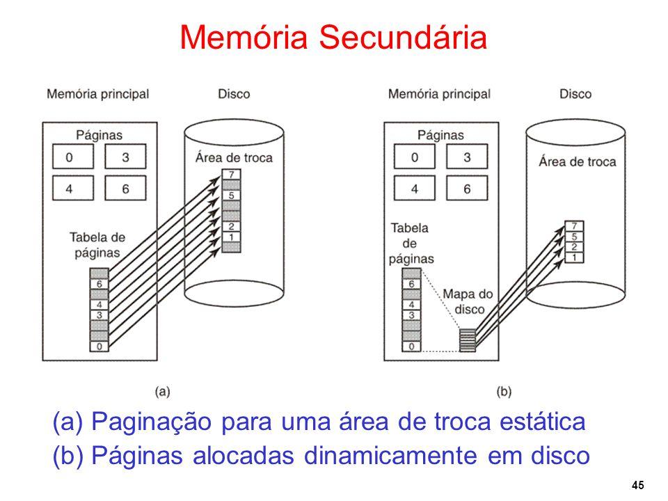 45 Memória Secundária (a) Paginação para uma área de troca estática (b) Páginas alocadas dinamicamente em disco