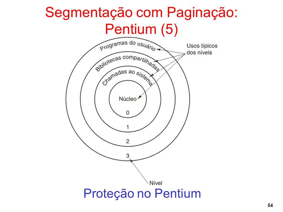 54 Segmentação com Paginação: Pentium (5) Proteção no Pentium