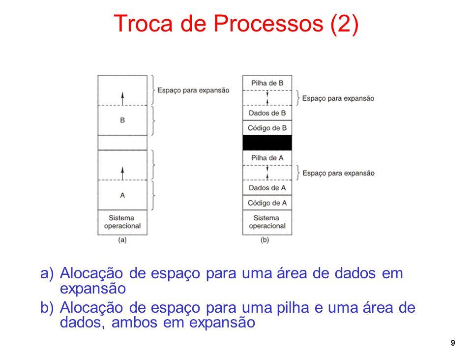 9 Troca de Processos (2) a)Alocação de espaço para uma área de dados em expansão b)Alocação de espaço para uma pilha e uma área de dados, ambos em exp