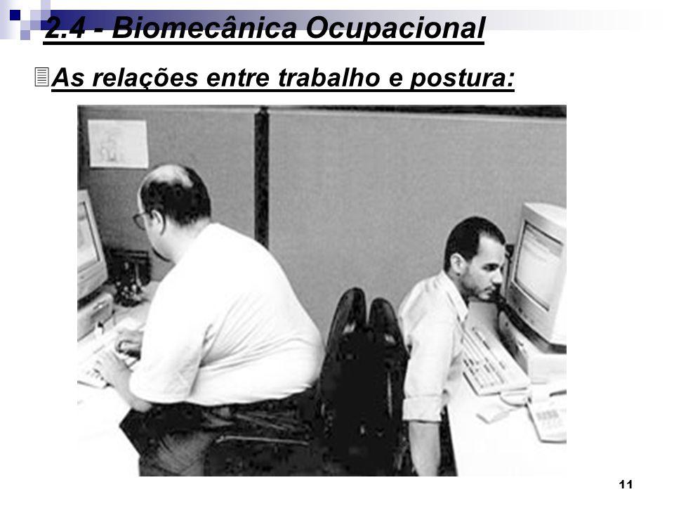 11 3As relações entre trabalho e postura: 2.4 - Biomecânica Ocupacional