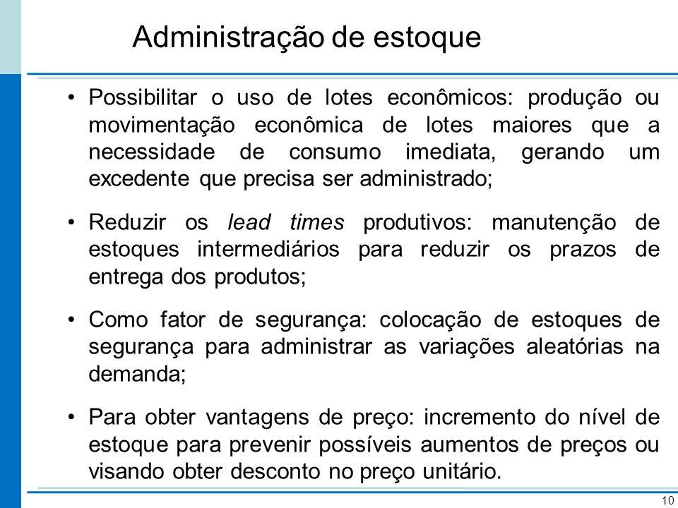 Administração de estoque Possibilitar o uso de lotes econômicos: produção ou movimentação econômica de lotes maiores que a necessidade de consumo imed
