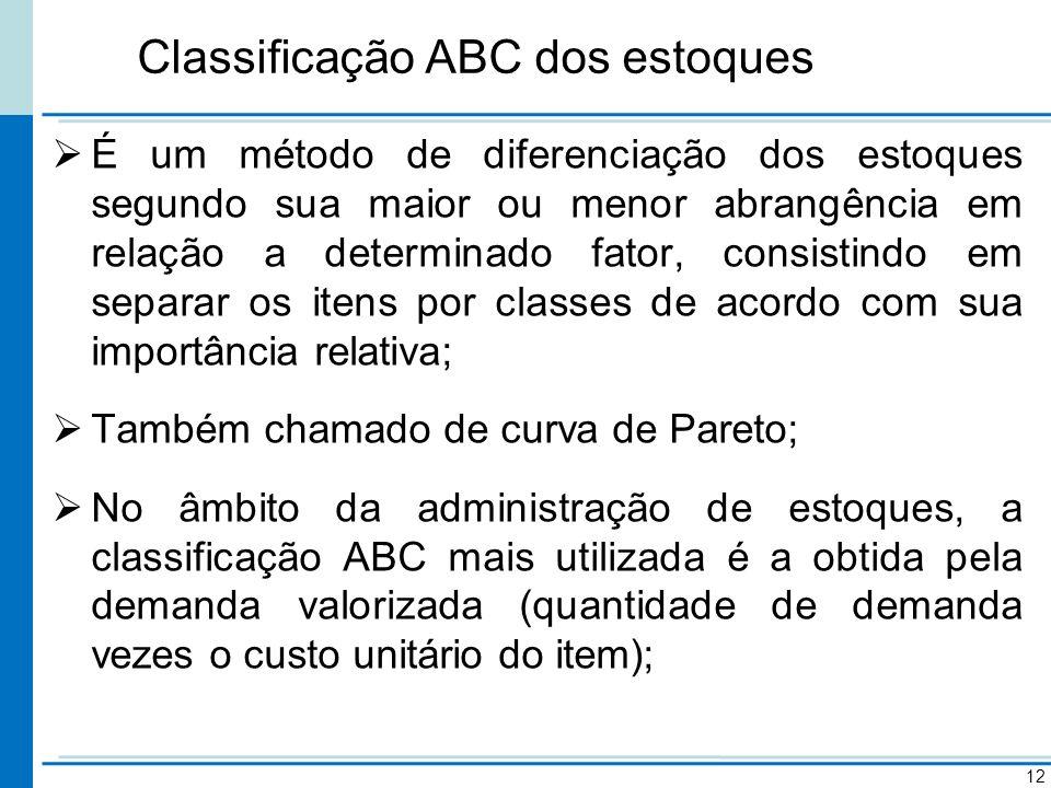Classificação ABC dos estoques É um método de diferenciação dos estoques segundo sua maior ou menor abrangência em relação a determinado fator, consis
