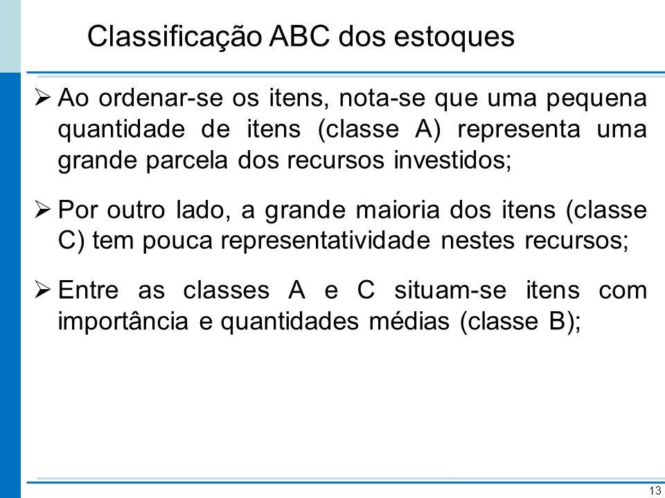 Classificação ABC dos estoques Ao ordenar-se os itens, nota-se que uma pequena quantidade de itens (classe A) representa uma grande parcela dos recurs