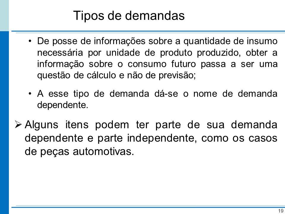 Tipos de demandas 19 De posse de informações sobre a quantidade de insumo necessária por unidade de produto produzido, obter a informação sobre o cons