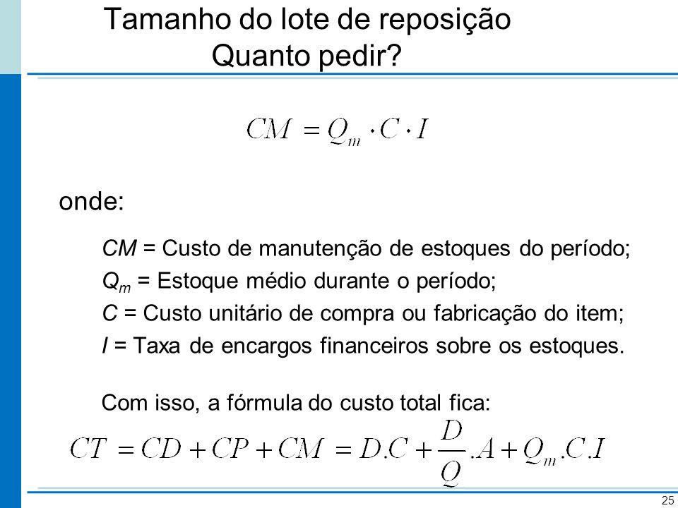 Tamanho do lote de reposição Quanto pedir? onde: CM = Custo de manutenção de estoques do período; Q m = Estoque médio durante o período; C = Custo uni