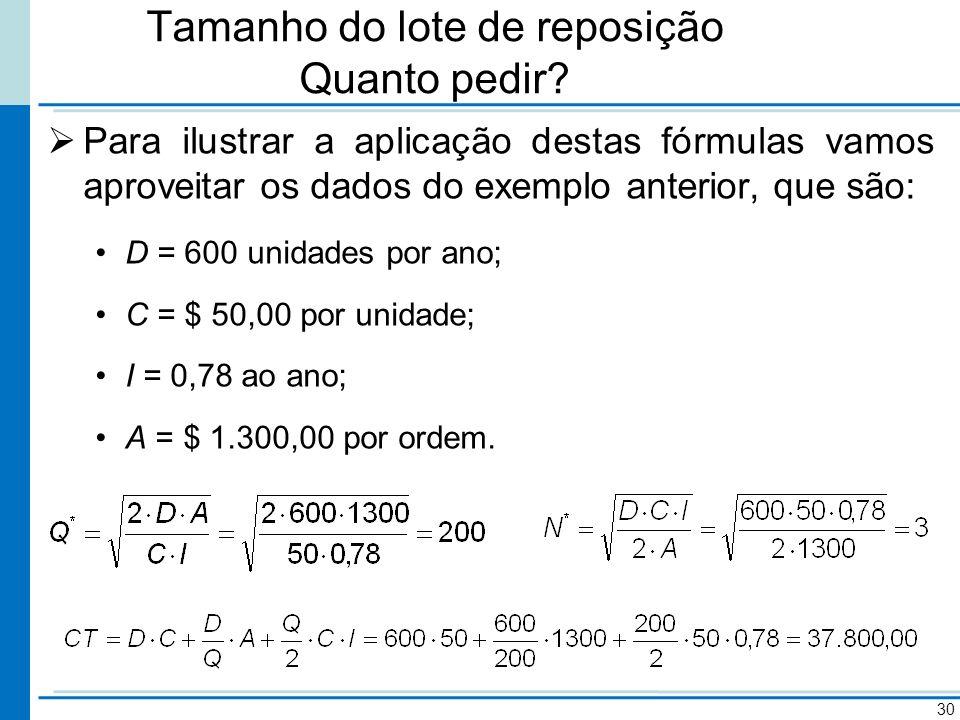 Tamanho do lote de reposição Quanto pedir? Para ilustrar a aplicação destas fórmulas vamos aproveitar os dados do exemplo anterior, que são: D = 600 u