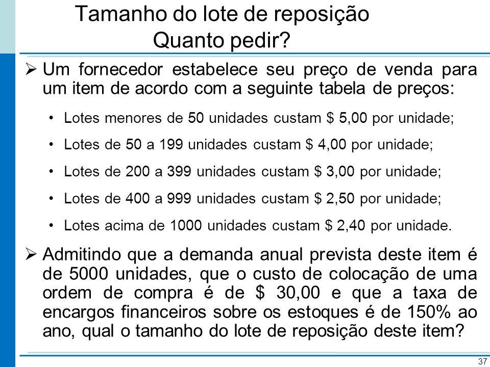 Tamanho do lote de reposição Quanto pedir? Um fornecedor estabelece seu preço de venda para um item de acordo com a seguinte tabela de preços: Lotes m