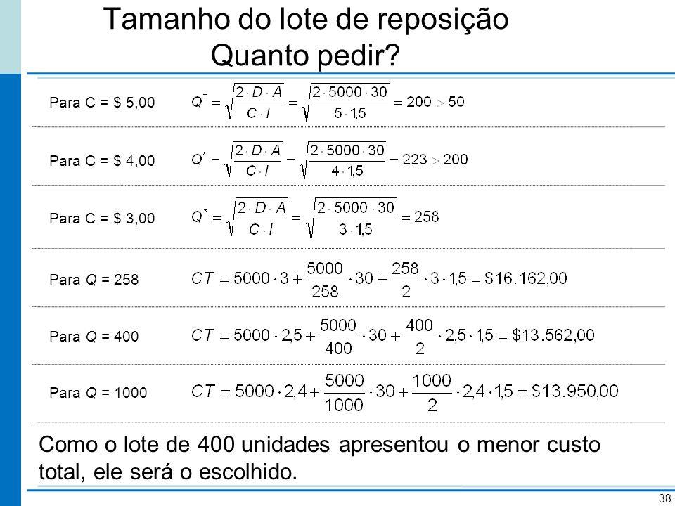 Tamanho do lote de reposição Quanto pedir? 38 Para C = $ 5,00 Para C = $ 4,00 Para C = $ 3,00 Para Q = 258 Para Q = 400 Para Q = 1000 Como o lote de 4