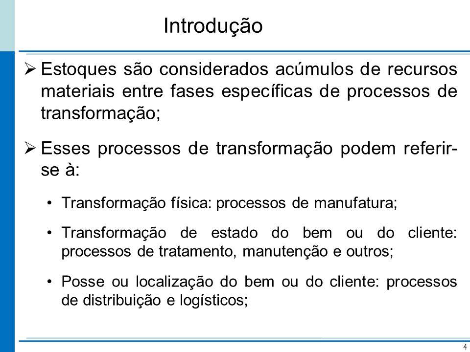 Introdução Estoques são considerados acúmulos de recursos materiais entre fases específicas de processos de transformação; Esses processos de transfor