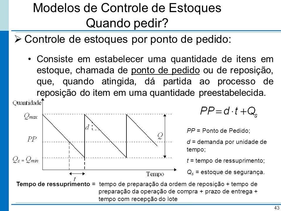 Modelos de Controle de Estoques Quando pedir? Controle de estoques por ponto de pedido: Consiste em estabelecer uma quantidade de itens em estoque, ch