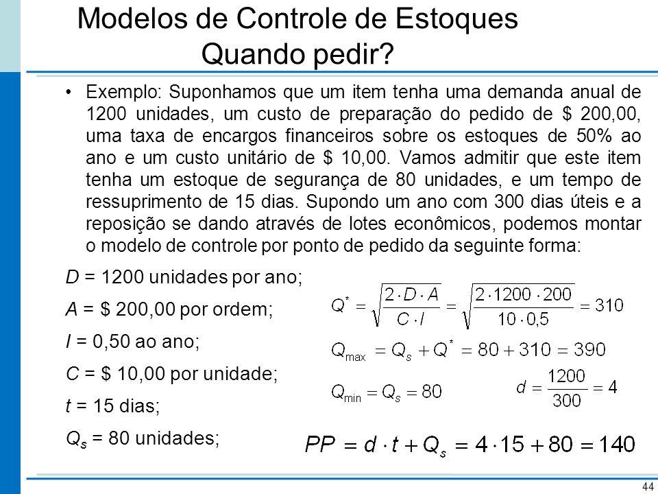 Modelos de Controle de Estoques Quando pedir? Exemplo: Suponhamos que um item tenha uma demanda anual de 1200 unidades, um custo de preparação do pedi