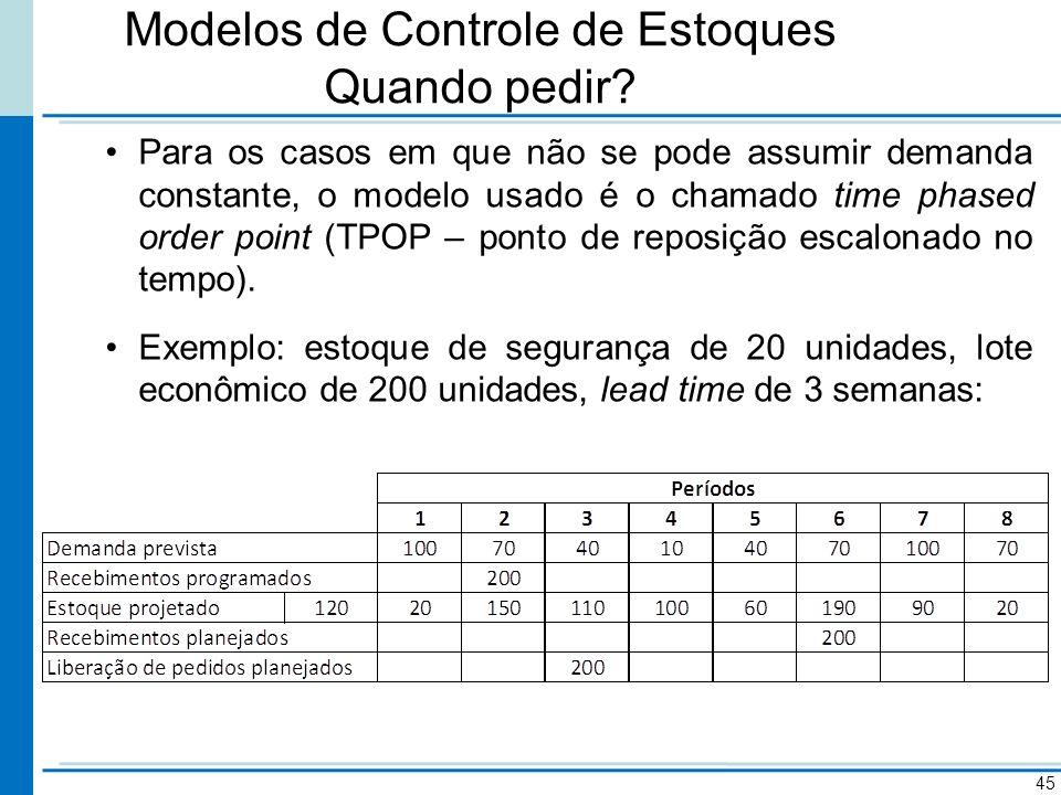 Modelos de Controle de Estoques Quando pedir? Para os casos em que não se pode assumir demanda constante, o modelo usado é o chamado time phased order