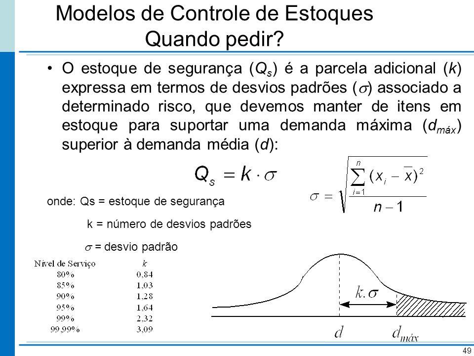 Modelos de Controle de Estoques Quando pedir? O estoque de segurança (Q s ) é a parcela adicional (k) expressa em termos de desvios padrões ( ) associ