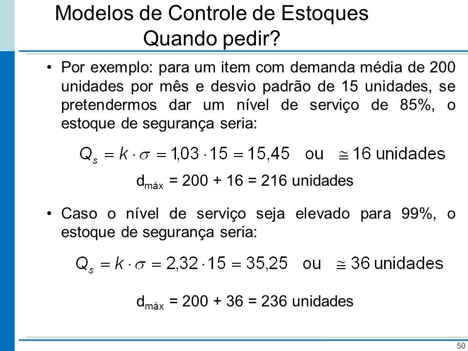 Modelos de Controle de Estoques Quando pedir? Por exemplo: para um item com demanda média de 200 unidades por mês e desvio padrão de 15 unidades, se p