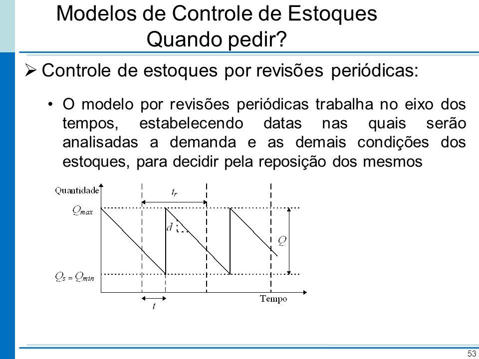 Modelos de Controle de Estoques Quando pedir? Controle de estoques por revisões periódicas: O modelo por revisões periódicas trabalha no eixo dos temp