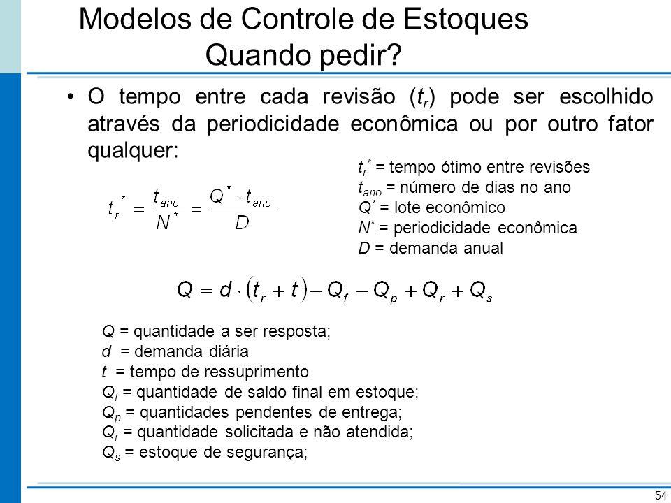 Modelos de Controle de Estoques Quando pedir? O tempo entre cada revisão (t r ) pode ser escolhido através da periodicidade econômica ou por outro fat